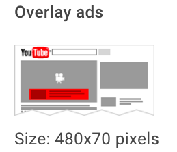 overlay ads
